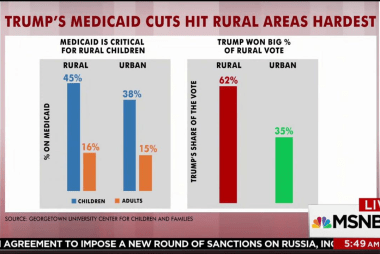 How Medicaid, disability cuts would impact...