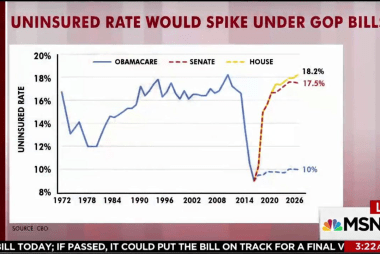 Uninsured rate would spike under GOP bills...