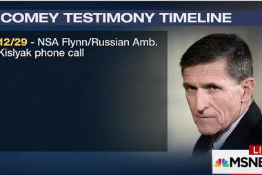 Timeline: What We Know Ahead of Comey's...