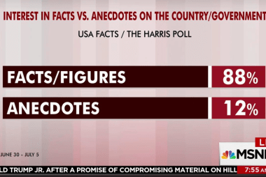 Americans want unbiased, trusted facts:...
