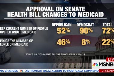 Unpopular Senate healthcare bill lacks...