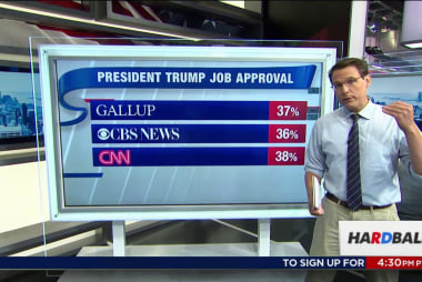 Trump at record low approval ratings