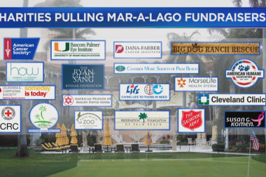 Charities continue to pull out of Mar-a...