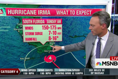 What to expect from Hurricane Irma