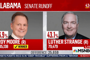 Moore defeats Trump-backed Strange: AP