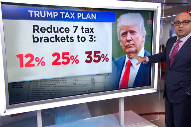 GOP Tax Reform Plan: Breaking Down Its...