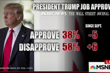 Trump's approval down to new low in latest...