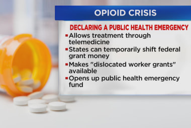 Trump to make long-promised opioid...
