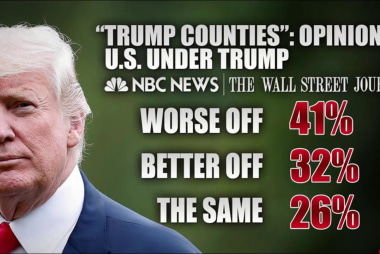 Trump loses support in key counties, poll...