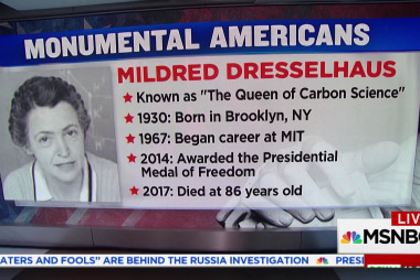 Monumental Americans: Mildred Dresselhaus