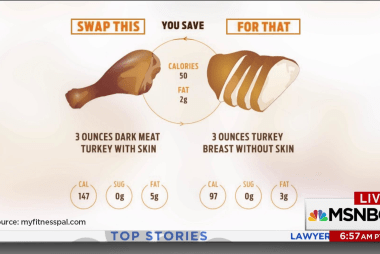 How to eat healthier during Thanksgiving