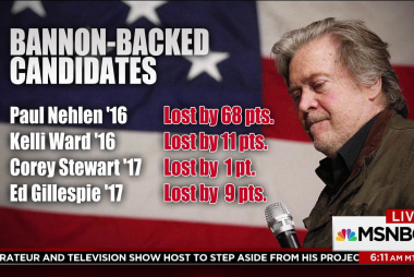 Bannon has a trail of failed candidates