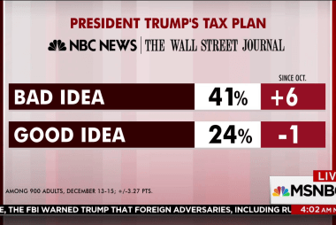 GOP tax plan called 'bad idea' by most in poll