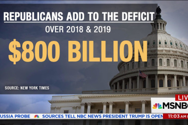 Why don't Republicans seem to care about the deficit now?