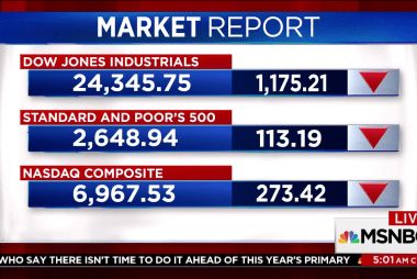 Rattner's charts: Making sense of Monday's Dow drop