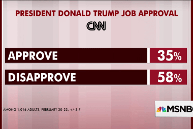 Trump's job approval falling in latest polling