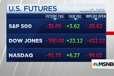 Stock futures point sharply lower after Cohn resignation