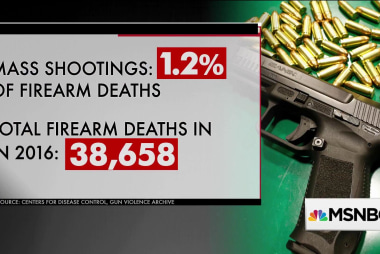 The inequality of gun violence