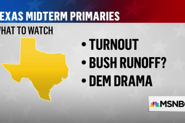 What to watch for in the Texas primary