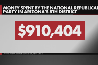 GOP pours nearly $1M into Arizona special election