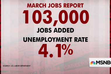'Weaker than expected' March jobs report