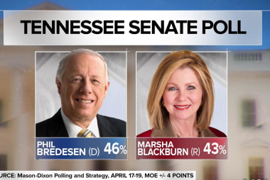 Control for the Senate still up for grabs in three competitive races
