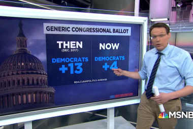 Is the blue wave receding? Generic House ballot tightening
