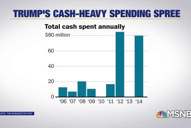 Trump's real estate spending spree raises questions