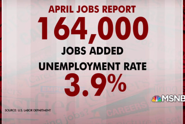 US adds 164K jobs in April, unemployment 3.9 percent