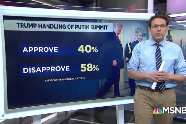 What did Americans think of the Trump-Putin Summit?