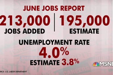 US adds 213,000 jobs, unemployment rises to 4%