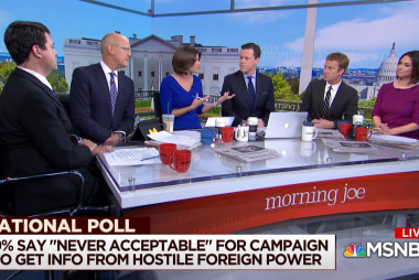 How Americans view foreign influence on U.S. politics