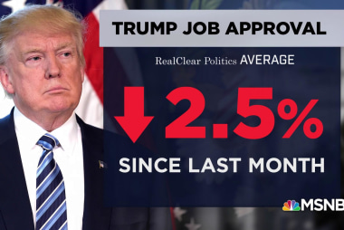'Too much chaos' to blame for Trump's slumping approval ratings?