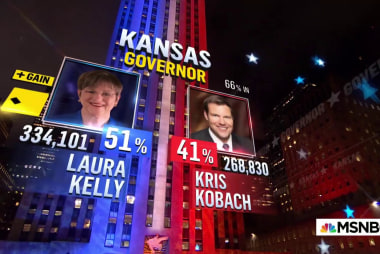 Kris Kobach loses Kansas governor race to Democrat Laura Kelly