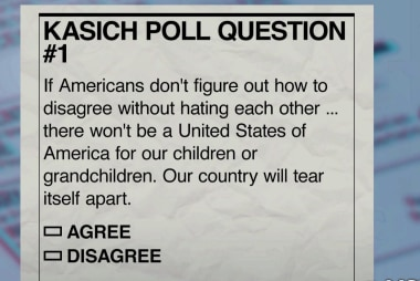 Meaningless questions lead to meaningless polling