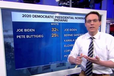 Buttigieg is struggling with a key Democratic constituency