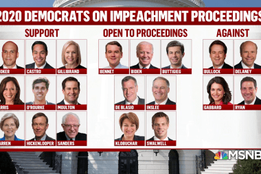 Some 2020 candidates turn up the volume on their cries for impeachment