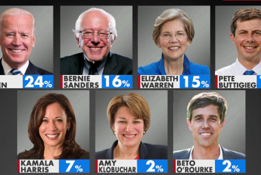 2020 Democratic candidates battle for attention