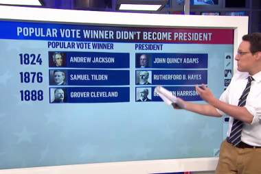 Kornacki shows how Trump could once again win by pulling Electoral College, losing popular vote