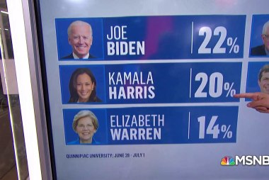 Biden lead shrinks, Harris and Warren rise, Sanders falls to fourth in post-debate poll