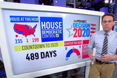 Biden loses close to a third of his support since campaign launch