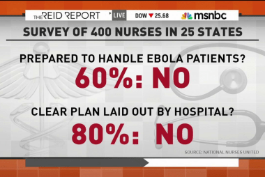 Are hospitals prepared for Ebola?