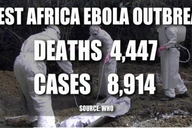 What do we really know about Ebola?