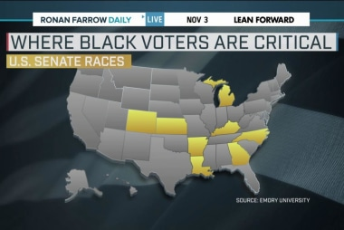 Midterm matters: The Black vote
