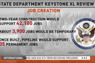 Will Keystone vote be a showdown?