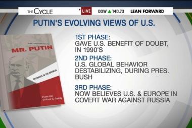 Understanding Vladimir Putin