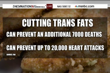 FDA expected to ban all trans-fat