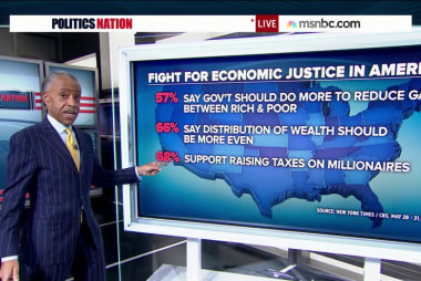 Polls show inequality & fairness as priority