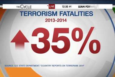 New State Dept. Report: Terrorist attacks...