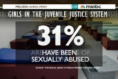 Breaking the sexual abuse to prison pipeline
